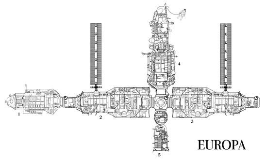 """Ryc. j - Przekrój bazy satelitarnej Europa. 1 - radziecki moduł doświadczalny """"Bajkał"""" 2 - Polski moduł podstawowy """"Mazovia"""" 3 - czeski moduł podstawowy """"Bohemia"""" 4 - węgierski moduł laboratoryjny """"Panonia"""" 5 - pojazd załogowy typu Sojuz"""